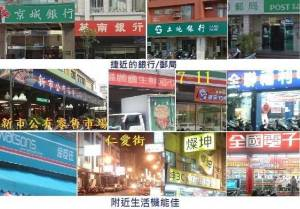 Kijiji: 黃金店面整棟~市中心大街上,使用70坪,電子3C/手機眼鏡行/夜市各行業... (台南市新市區)